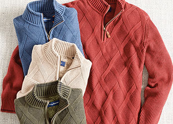 Sweater Gifts for Men